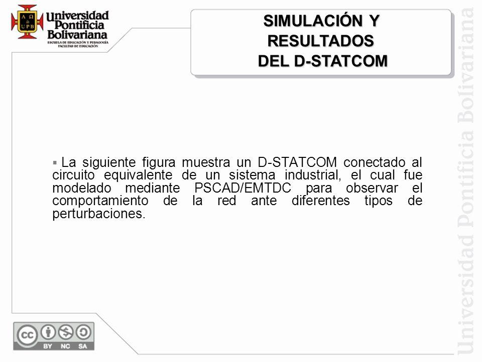 El D-STATCOM emplea un esquema de modulación de ancho pulso (PWM) para generar corrientes de frecuencia mayores a la fundamental. Las señales senoidal