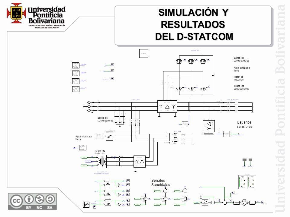 La siguiente figura muestra un D-STATCOM conectado al circuito equivalente de un sistema industrial, el cual fue modelado mediante PSCAD/EMTDC para ob