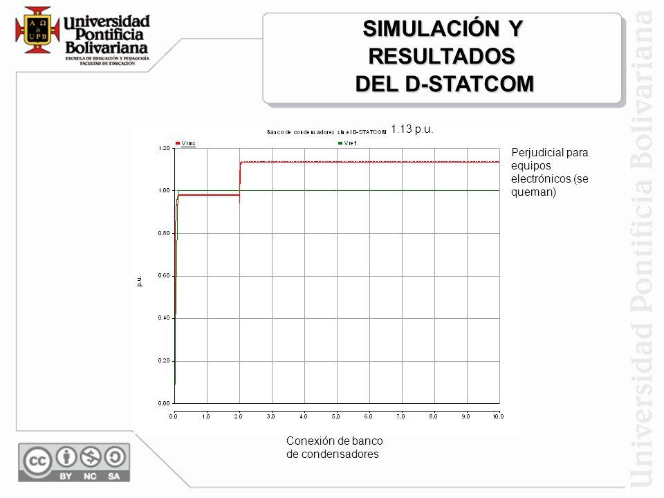 Banco de condensadores Motor de induccion Falla trifasica a tierra Banco de condensadores Falla trifasica a tierra Motor de induccion Todas las pertur