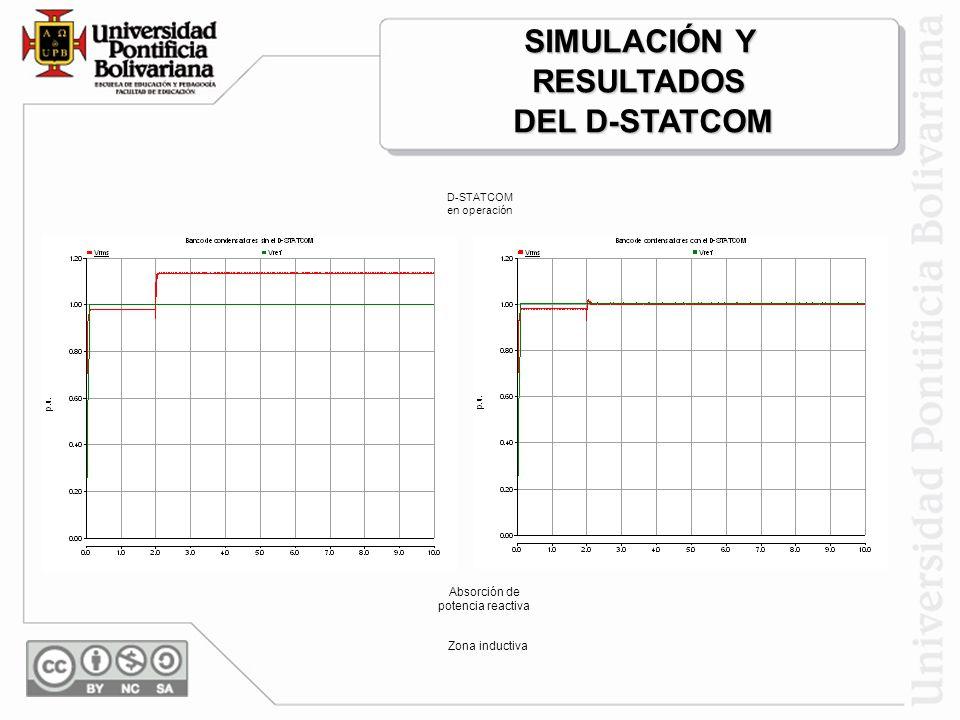 Conexión de motor de inducción 0.85 p.u. SIMULACIÓN Y RESULTADOS DEL D-STATCOM