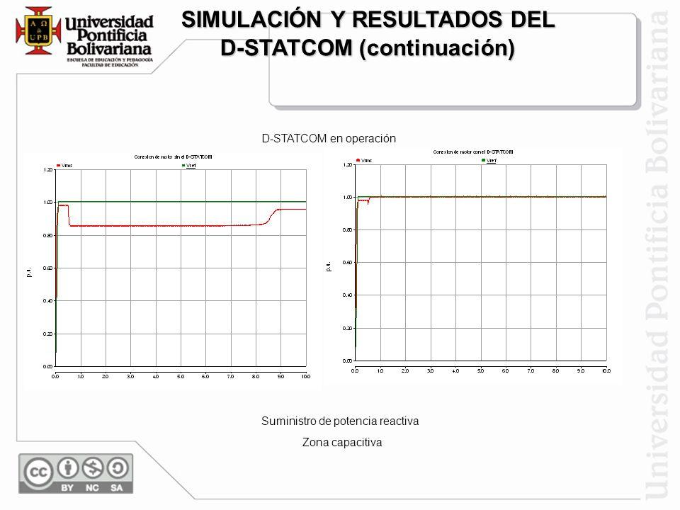 D-STATCOM en operación Suministro de potencia reactiva Zona capacitiva SIMULACIÓN Y RESULTADOS DEL D-STATCOM