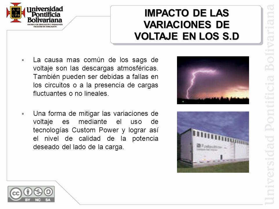 IMPACTO DE LAS VARIACIONES DE VOLTAJE EN LOS S.D Los problemas con la calidad de la potencia eléctrica originan generalmente costosas pérdidas en los