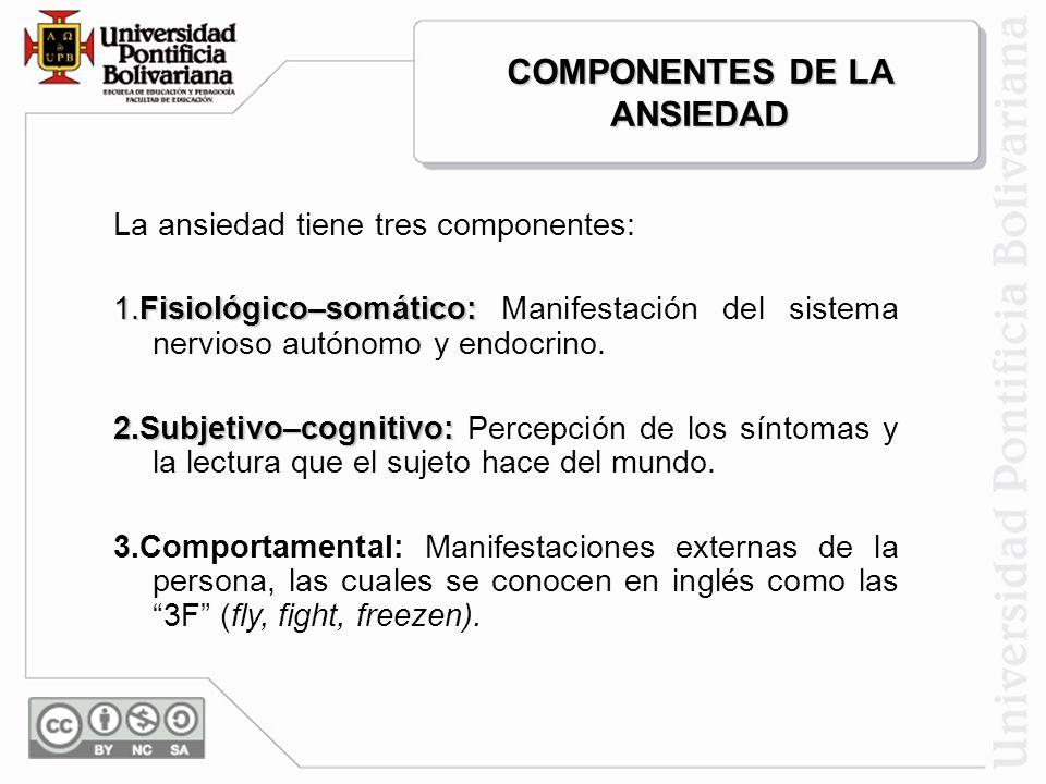 COMPONENTES DE LA ANSIEDAD La ansiedad tiene tres componentes: 1.Fisiológico–somático: 1.Fisiológico–somático: Manifestación del sistema nervioso autónomo y endocrino.