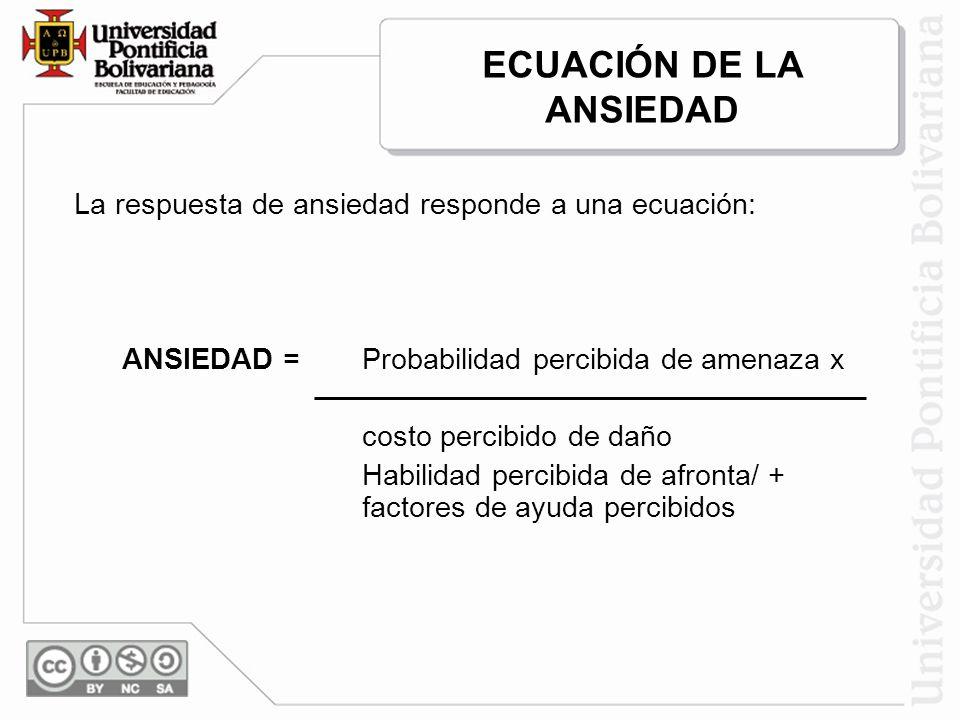 La respuesta de ansiedad responde a una ecuación: ANSIEDAD = Probabilidad percibida de amenaza x costo percibido de daño Habilidad percibida de afronta/ + factores de ayuda percibidos ECUACIÓN DE LA ANSIEDAD