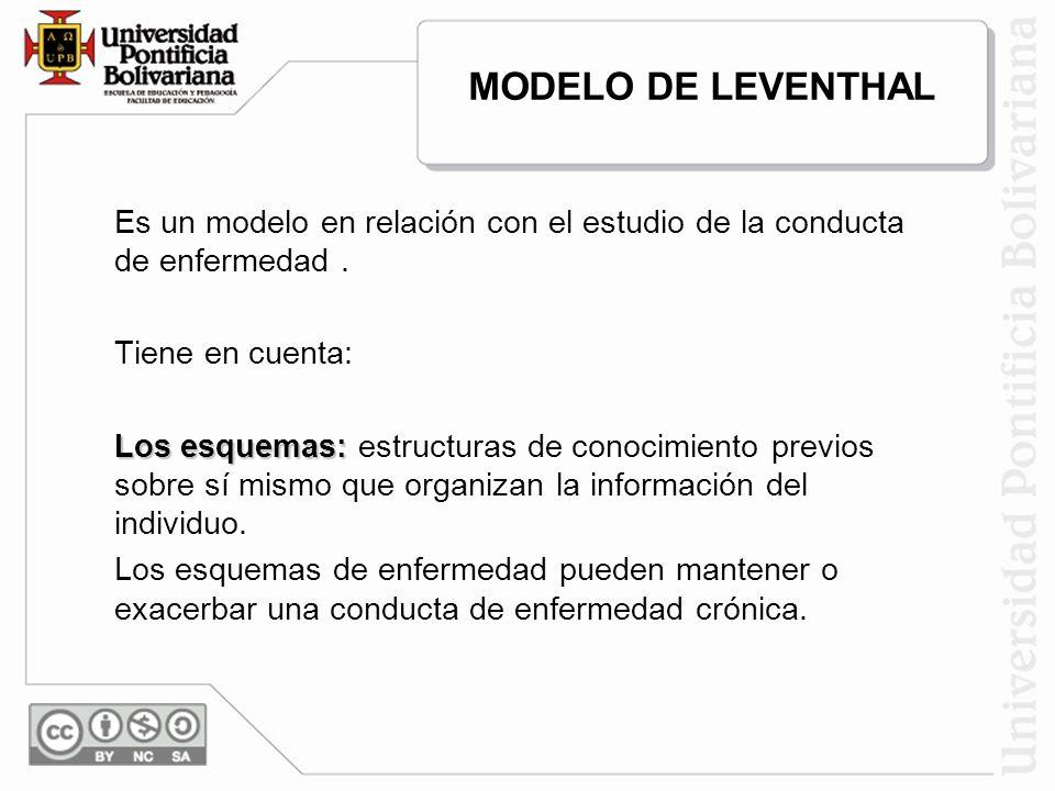 MODELO DE LEVENTHAL Es un modelo en relación con el estudio de la conducta de enfermedad.