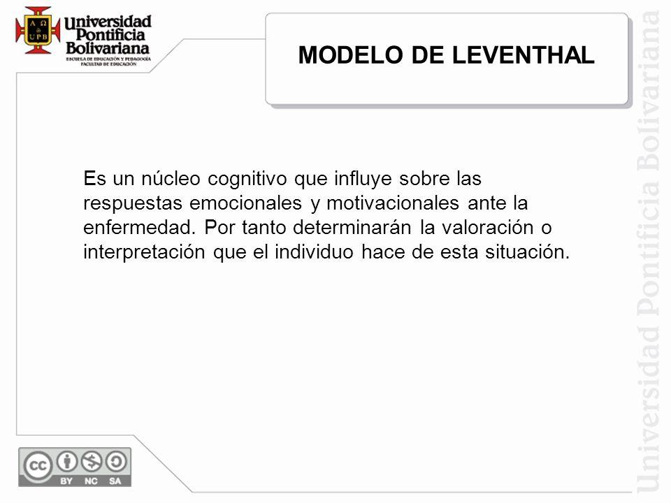 Es un núcleo cognitivo que influye sobre las respuestas emocionales y motivacionales ante la enfermedad.