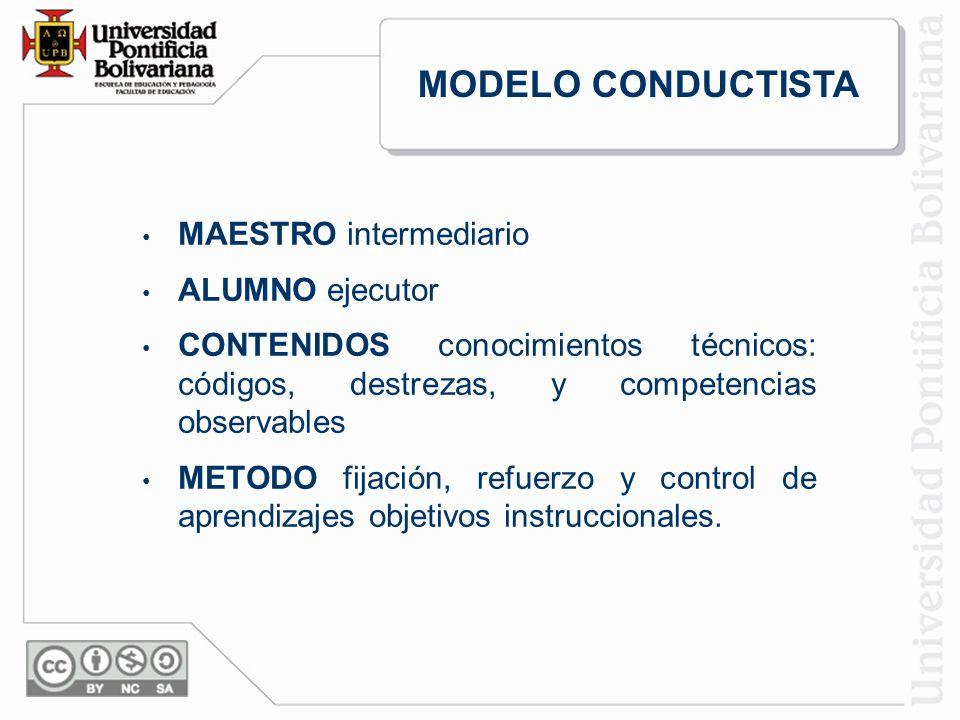MAESTRO intermediario ALUMNO ejecutor CONTENIDOS conocimientos técnicos: códigos, destrezas, y competencias observables METODO fijación, refuerzo y control de aprendizajes objetivos instruccionales.
