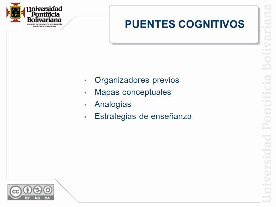 PUENTES COGNITIVOS Organizadores previos Mapas conceptuales Analogías Estrategias de enseñanza