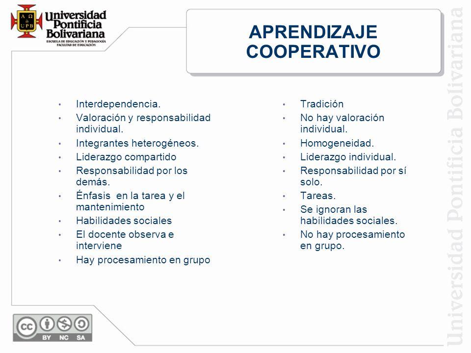 APRENDIZAJE COOPERATIVO Interdependencia.Valoración y responsabilidad individual.