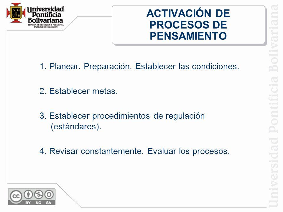 ACTIVACIÓN DE PROCESOS DE PENSAMIENTO 1.Planear. Preparación.