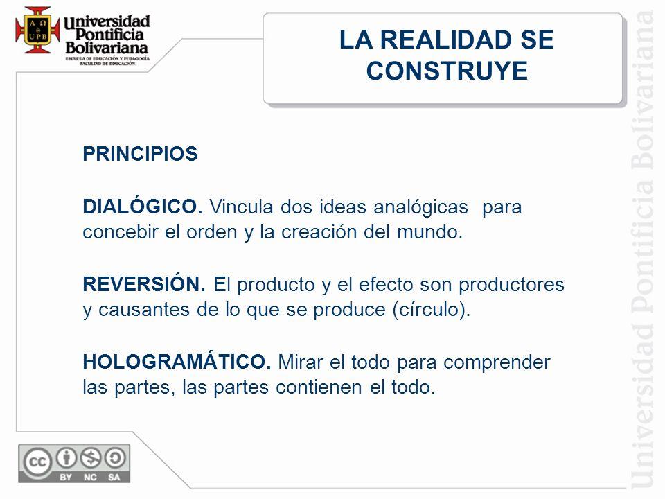 PRINCIPIOS DIALÓGICO.Vincula dos ideas analógicas para concebir el orden y la creación del mundo.