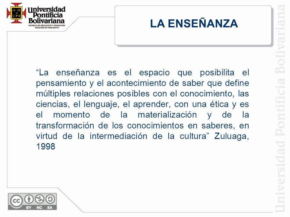 La enseñanza es el espacio que posibilita el pensamiento y el acontecimiento de saber que define múltiples relaciones posibles con el conocimiento, las ciencias, el lenguaje, el aprender, con una ética y es el momento de la materialización y de la transformación de los conocimientos en saberes, en virtud de la intermediación de la cultura Zuluaga, 1998 LA ENSEÑANZA