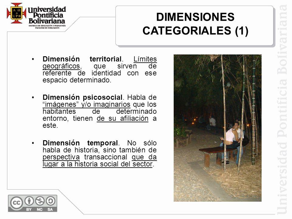 Dimensión territorial.