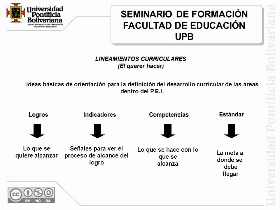 LINEAMIENTOS CURRICULARES (El querer hacer) Ideas básicas de orientación para la definición del desarrollo curricular de las áreas dentro del P.E.I.
