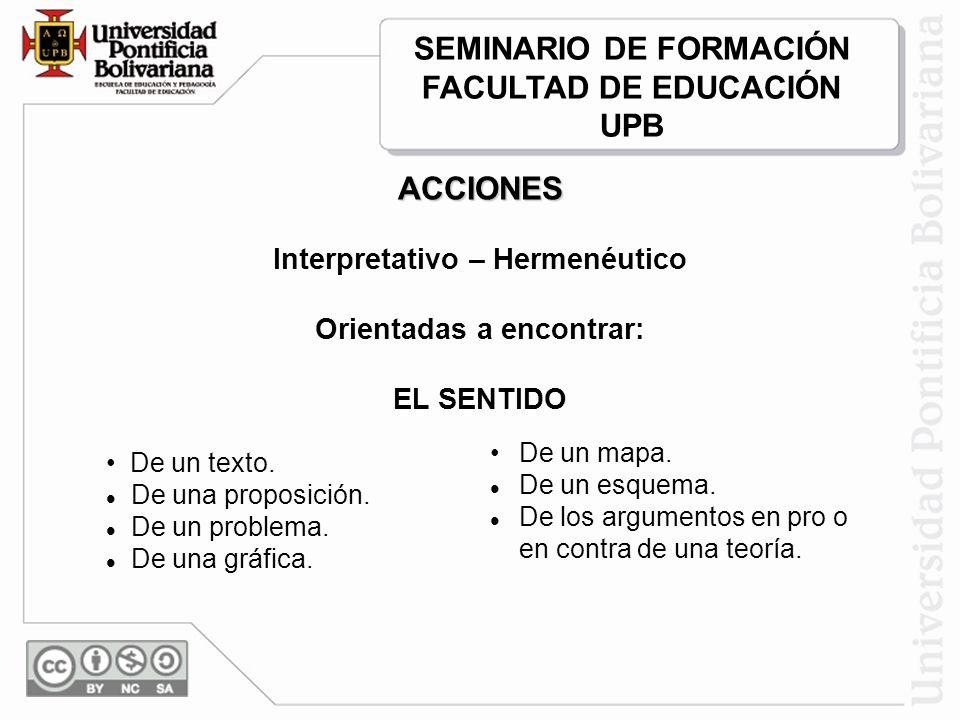 ACCIONES Interpretativo – Hermenéutico Orientadas a encontrar: EL SENTIDO De un texto.