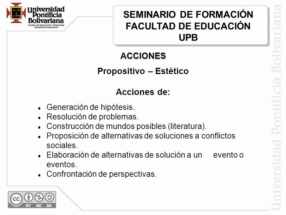 ACCIONES Propositivo – Estético Acciones de: Generación de hipótesis.
