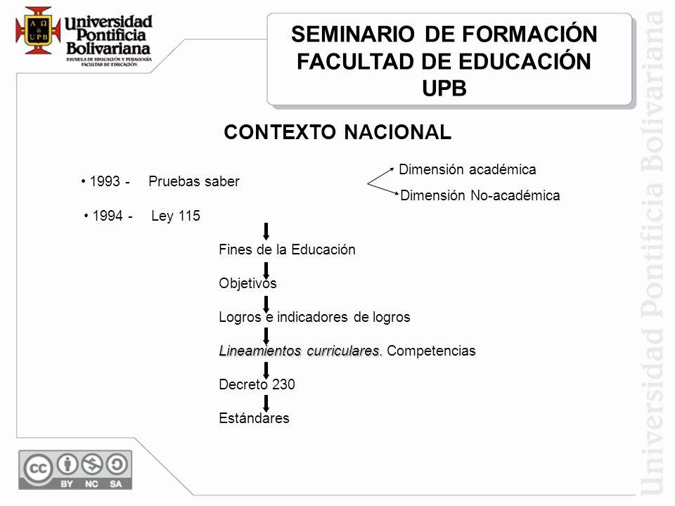 1993 -Pruebas saber Dimensión académica Dimensión No-académica 1994 - Ley 115 Fines de la Educación Objetivos Logros e indicadores de logros Lineamientos curriculares.