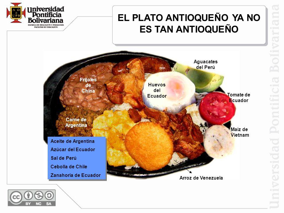 EL PLATO ANTIOQUEÑO YA NO ES TAN ANTIOQUEÑO Aguacates del Perú Carne de Argentina Tomate de Ecuador Huevos del Ecuador Arroz de Venezuela Fríjoles de