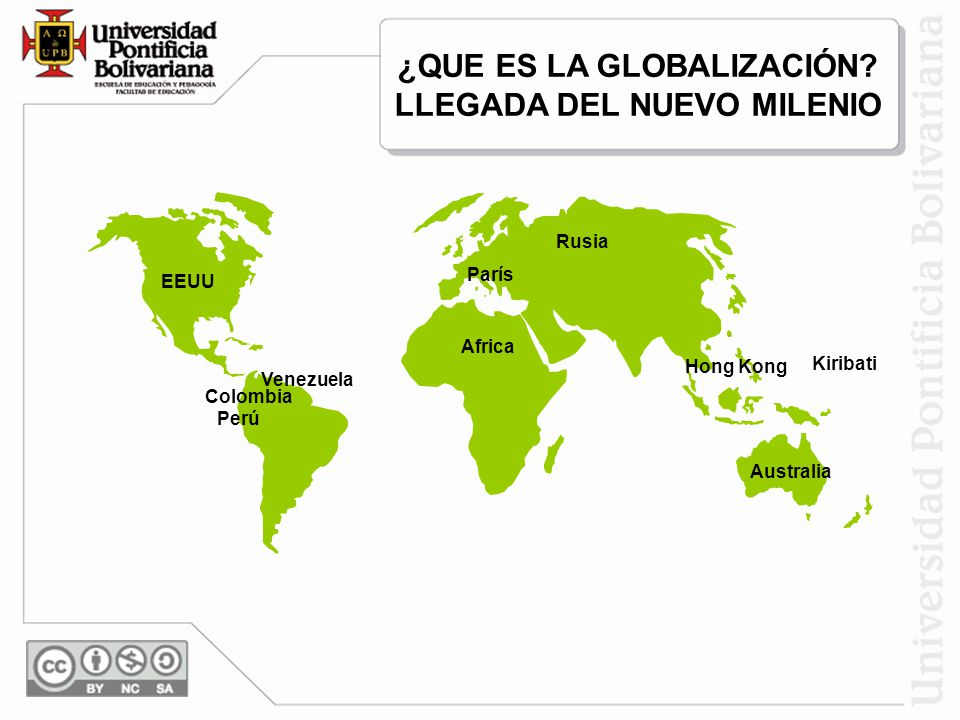 Kiribati Australia Hong Kong París Rusia Africa Venezuela Colombia Perú EEUU ¿QUE ES LA GLOBALIZACIÓN? LLEGADA DEL NUEVO MILENIO