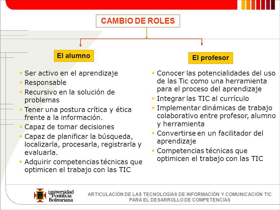 ARTICULACIÓN DE LAS TECNOLOGÍAS DE INFORMACIÓN Y COMUNICACIÓN TIC PARA EL DESARROLLO DE COMPETENCIAS Ser activo en el aprendizaje Responsable Recursiv