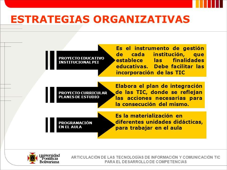 ARTICULACIÓN DE LAS TECNOLOGÍAS DE INFORMACIÓN Y COMUNICACIÓN TIC PARA EL DESARROLLO DE COMPETENCIAS Es el instrumento de gestión de cada institución,