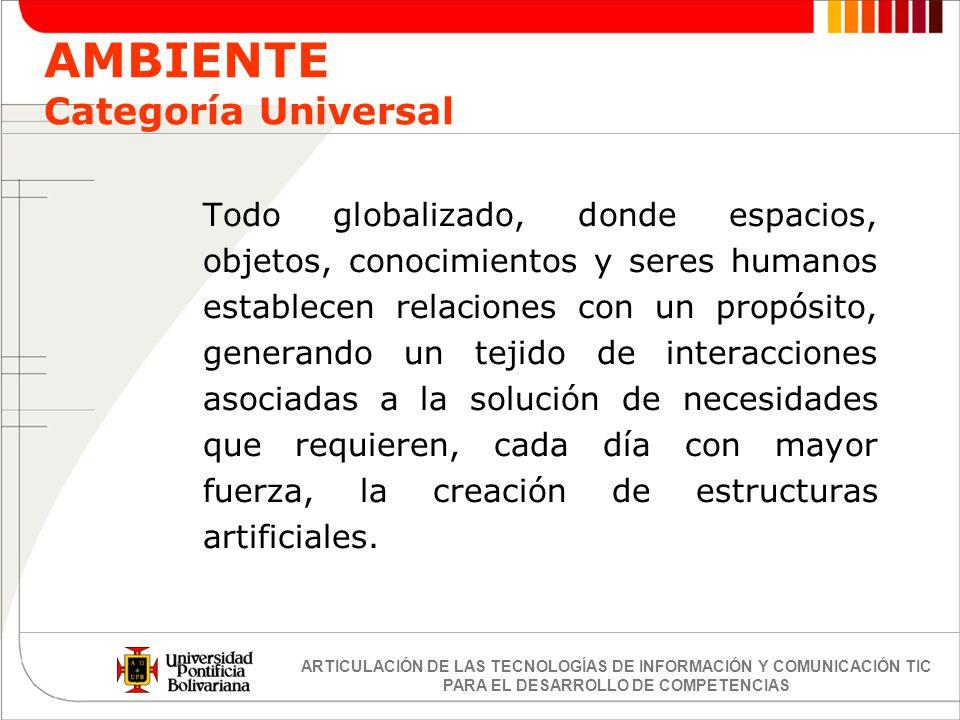 ARTICULACIÓN DE LAS TECNOLOGÍAS DE INFORMACIÓN Y COMUNICACIÓN TIC PARA EL DESARROLLO DE COMPETENCIAS AMBIENTE Categoría Universal Todo globalizado, do