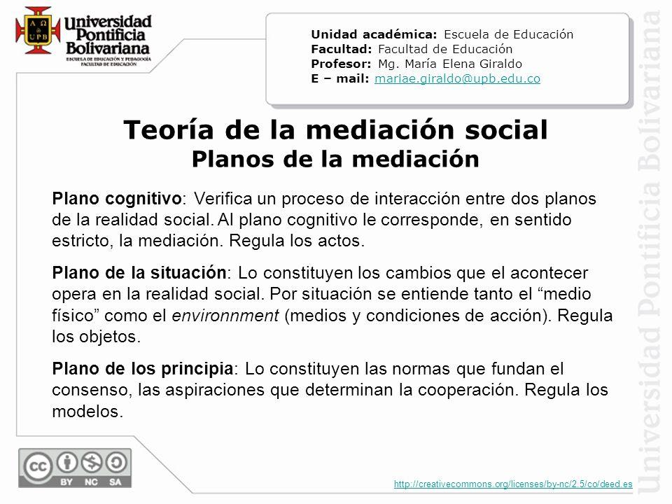 http://creativecommons.org/licenses/by-nc/2.5/co/deed.es Plano cognitivo: Verifica un proceso de interacción entre dos planos de la realidad social.