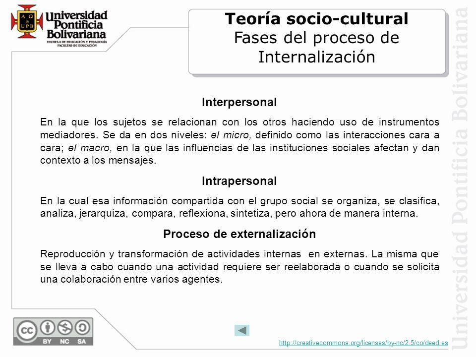 http://creativecommons.org/licenses/by-nc/2.5/co/deed.es Interpersonal En la que los sujetos se relacionan con los otros haciendo uso de instrumentos mediadores.