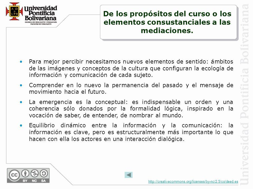 http://creativecommons.org/licenses/by-nc/2.5/co/deed.es Adaptación al contexto Qué pretendo...