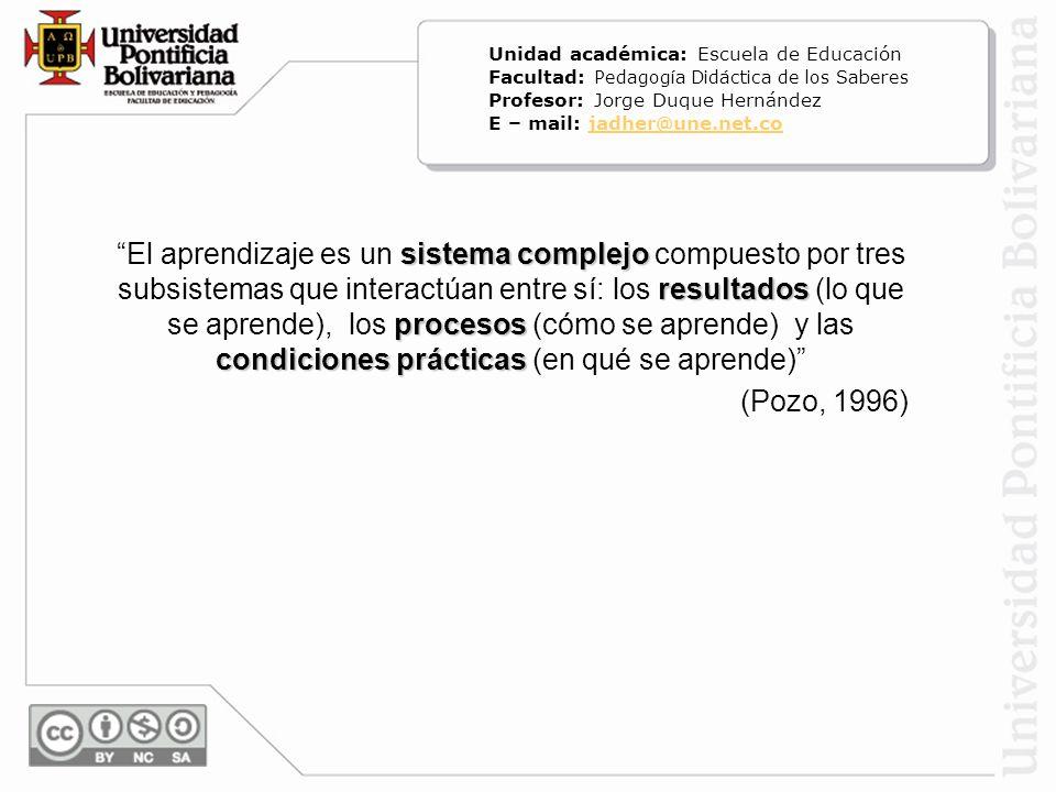 sistema complejo resultados procesos condiciones prácticas El aprendizaje es un sistema complejo compuesto por tres subsistemas que interactúan entre