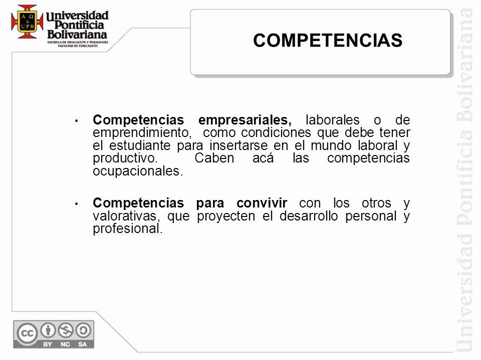 Competencias empresariales, laborales o de emprendimiento, como condiciones que debe tener el estudiante para insertarse en el mundo laboral y product