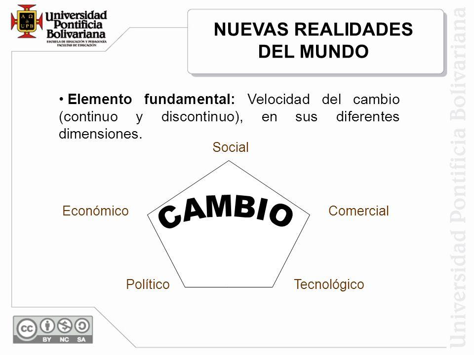 Elemento fundamental: Velocidad del cambio (continuo y discontinuo), en sus diferentes dimensiones. Social Económico PolíticoTecnológico Comercial NUE