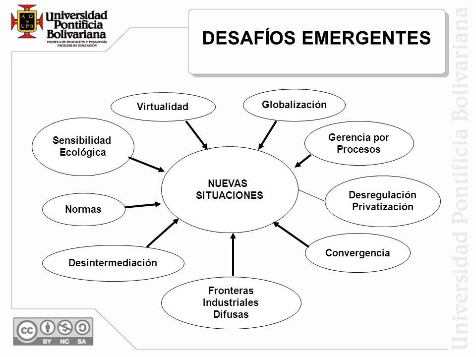 NUEVAS SITUACIONES Desregulación Privatización Globalización Convergencia Normas Fronteras Industriales Difusas Sensibilidad Ecológica Desintermediaci