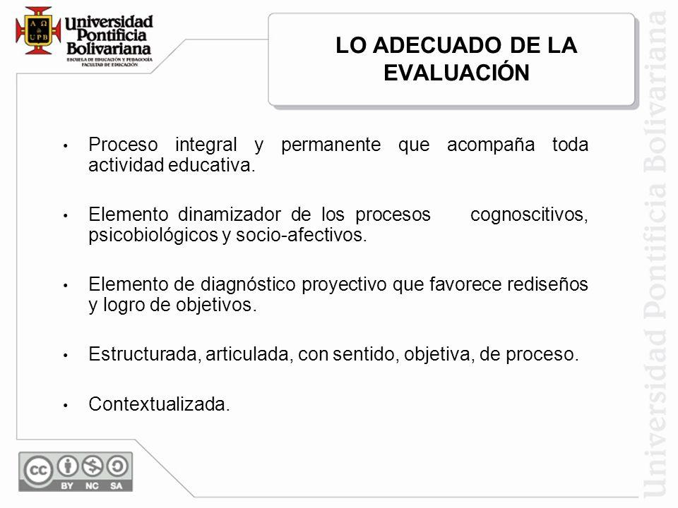 LO ADECUADO DE LA EVALUACIÓN Proceso integral y permanente que acompaña toda actividad educativa. Elemento dinamizador de los procesos cognoscitivos,