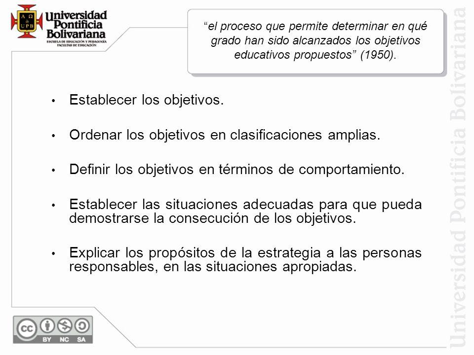 el proceso que permite determinar en qué grado han sido alcanzados los objetivos educativos propuestos (1950). Establecer los objetivos. Ordenar los o