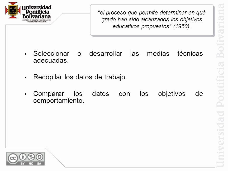 INADECUADOADECUADO Responsabilidad del maestro y no del estudiante ni de la institución.