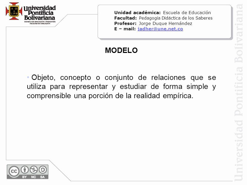 MODELO Objeto, concepto o conjunto de relaciones que se utiliza para representar y estudiar de forma simple y comprensible una porción de la realidad
