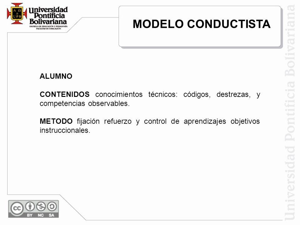 ALUMNO CONTENIDOS conocimientos técnicos: códigos, destrezas, y competencias observables. METODO fijación refuerzo y control de aprendizajes objetivos