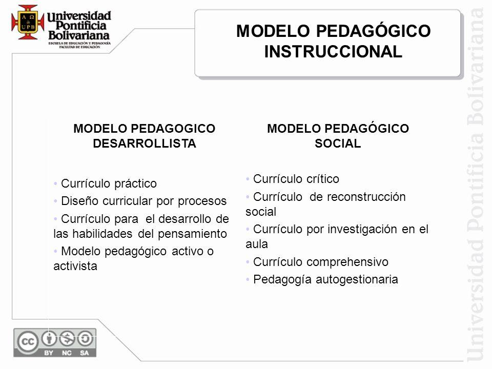 MODELO PEDAGOGICO DESARROLLISTA Currículo práctico Diseño curricular por procesos Currículo para el desarrollo de las habilidades del pensamiento Mode