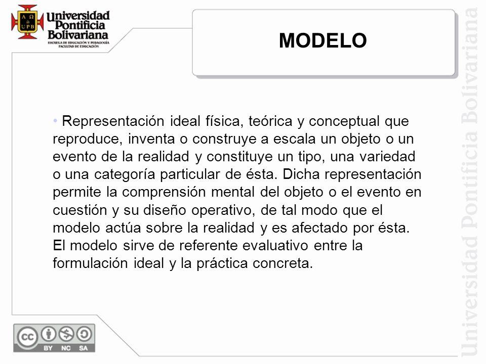 Representación ideal física, teórica y conceptual que reproduce, inventa o construye a escala un evento educativo y pedagógico en un ámbito escolar y constituye un tipo particular del proceso de formación, de enseñanza y de aprendizaje de una institución.
