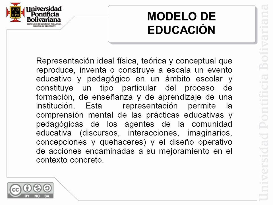 Representación ideal física, teórica y conceptual que reproduce, inventa o construye a escala un evento educativo y pedagógico en un ámbito escolar y