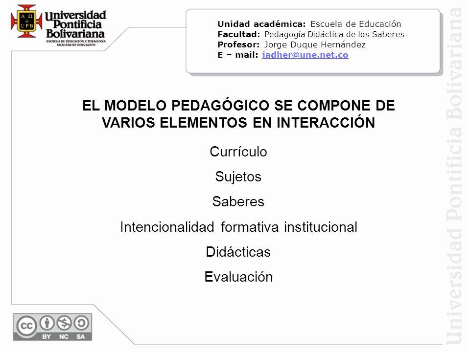 EL MODELO PEDAGÓGICO SE COMPONE DE VARIOS ELEMENTOS EN INTERACCIÓN Currículo Sujetos Saberes Intencionalidad formativa institucional Didácticas Evalua