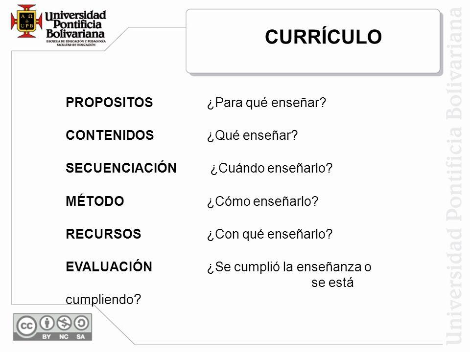 PROPOSITOS¿Para qué enseñar? CONTENIDOS¿Qué enseñar? SECUENCIACIÓN ¿Cuándo enseñarlo? MÉTODO¿Cómo enseñarlo? RECURSOS¿Con qué enseñarlo? EVALUACIÓN¿Se