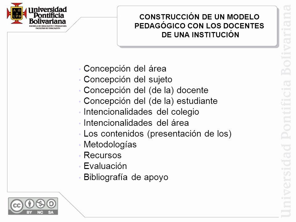 Concepción del área Concepción del sujeto Concepción del (de la) docente Concepción del (de la) estudiante Intencionalidades del colegio Intencionalid