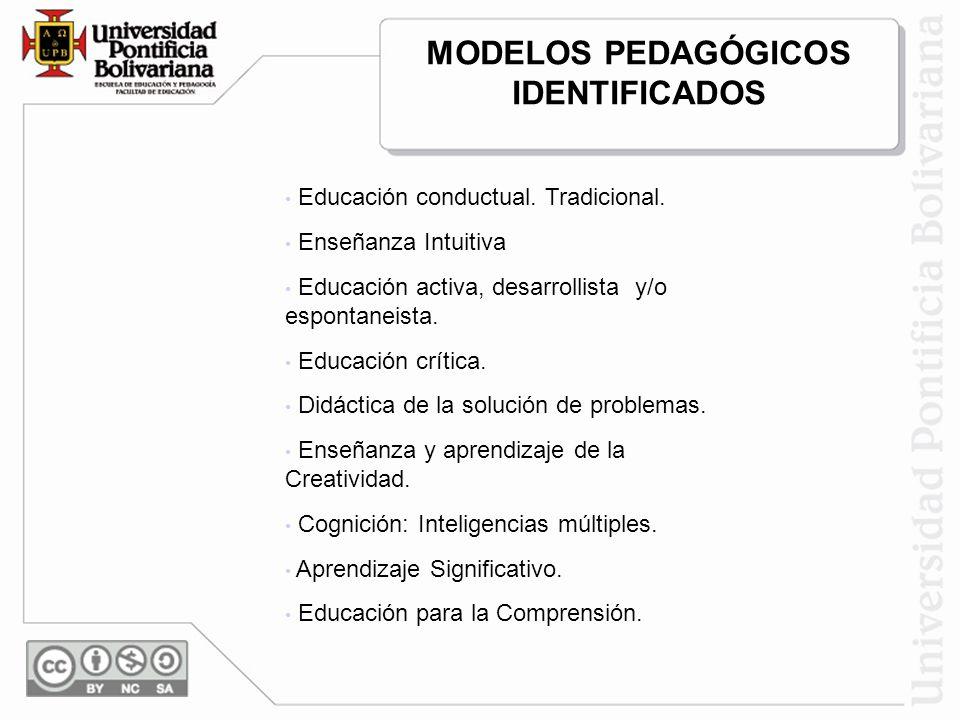 Educación conductual. Tradicional. Enseñanza Intuitiva Educación activa, desarrollista y/o espontaneista. Educación crítica. Didáctica de la solución