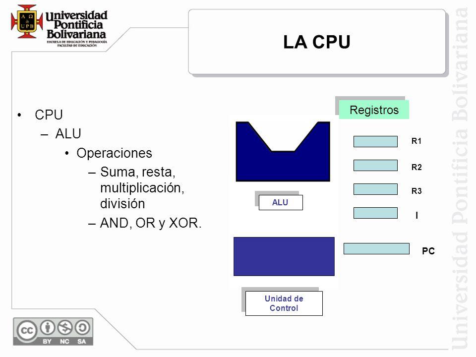 CPU –ALU Operaciones –Suma, resta, multiplicación, división –AND, OR y XOR. R1 R2 R3 I PC ALU Unidad de Control Registros LA CPU
