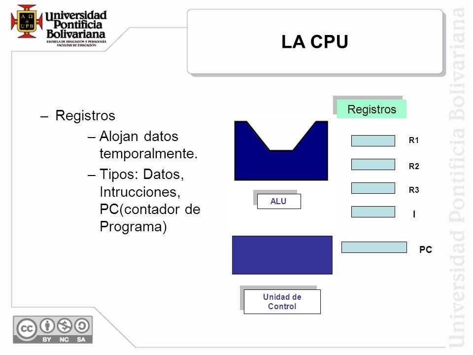 –Registros –Alojan datos temporalmente. –Tipos: Datos, Intrucciones, PC(contador de Programa) R1 R2 R3 I PC ALU Unidad de Control Registros LA CPU