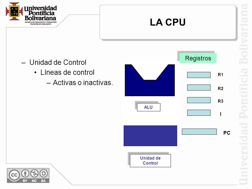 –Unidad de Control Líneas de control –Activas o inactivas. R1 R2 R3 I PC ALU Unidad de Control Registros LA CPU
