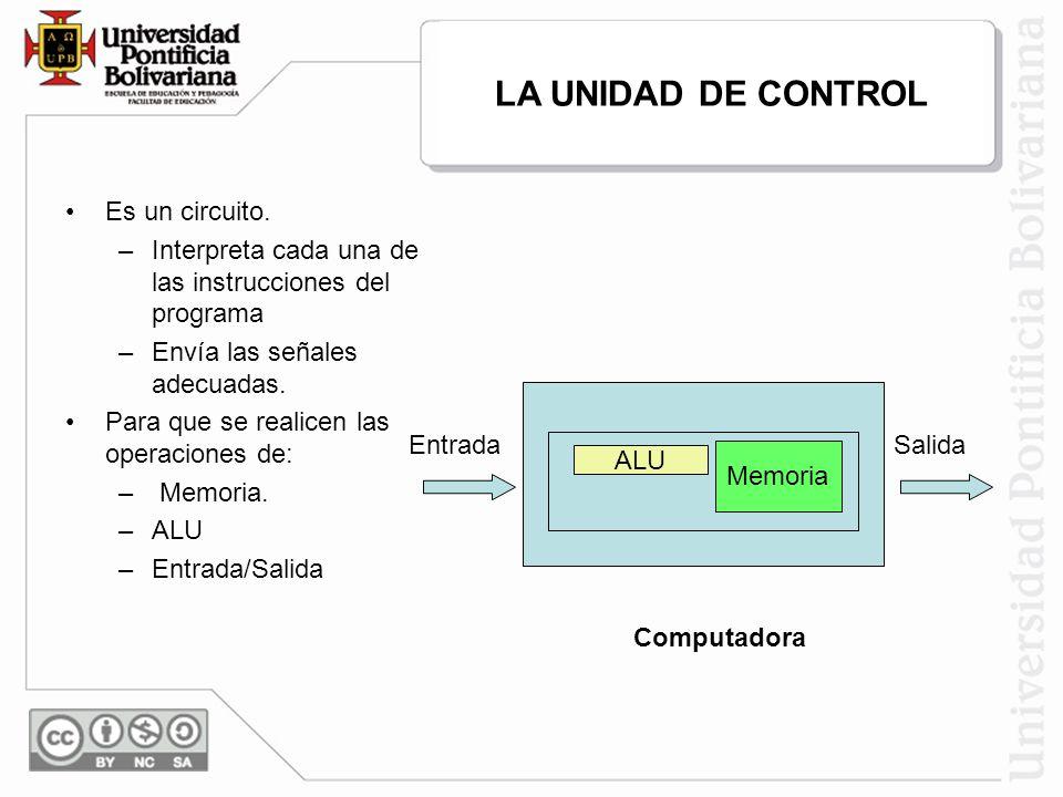 Salida ALU Memoria Entrada Computadora Es un circuito. –Interpreta cada una de las instrucciones del programa –Envía las señales adecuadas. Para que s