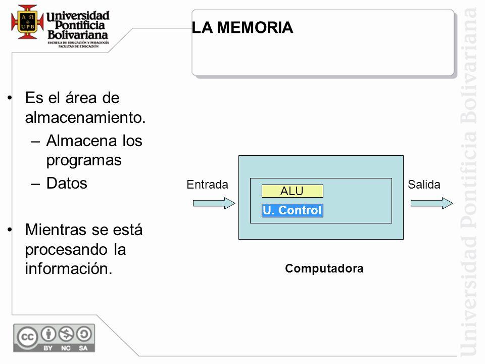 Salida ALU U. Control Entrada Es el área de almacenamiento. –Almacena los programas –Datos Mientras se está procesando la información. Memoria Computa